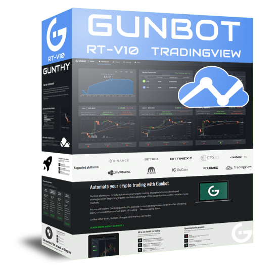 TradingView – Addon para Gunbot